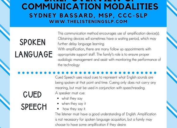 Communication Modality Handout