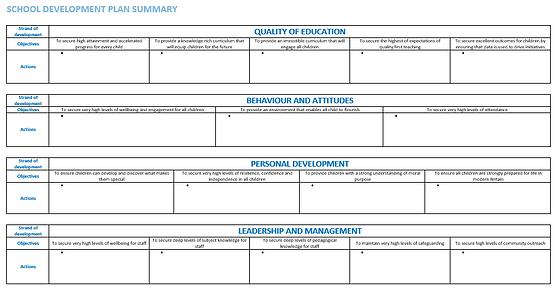 school development plan summary.png