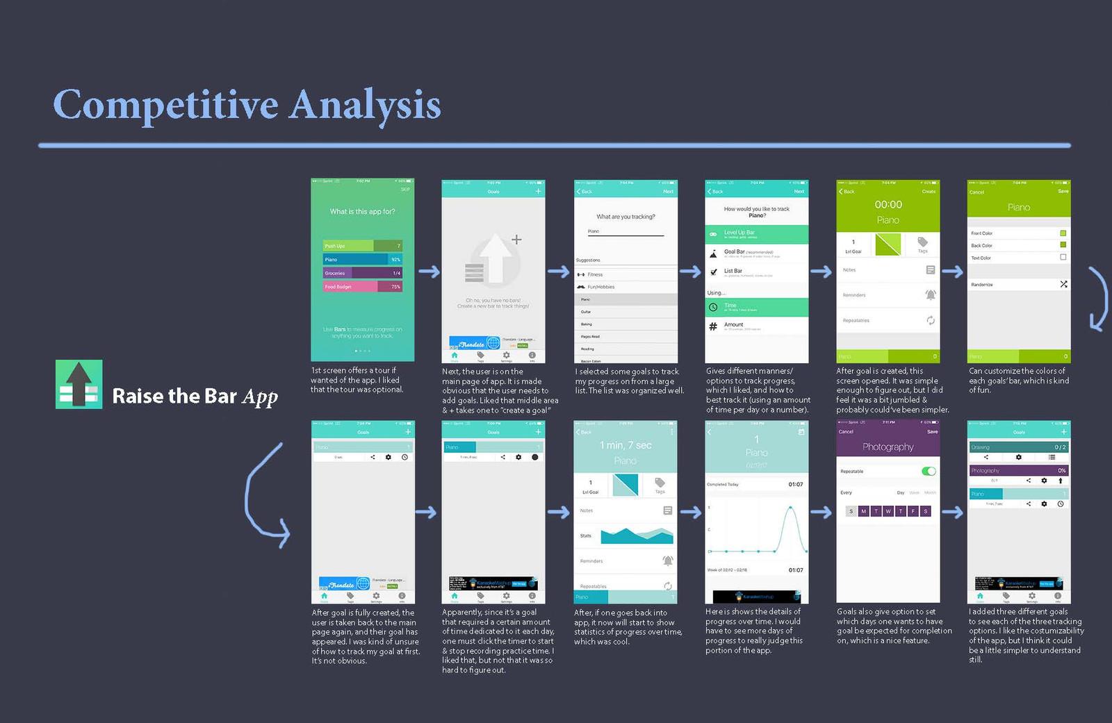 Personal Progress Goal App — Design Process