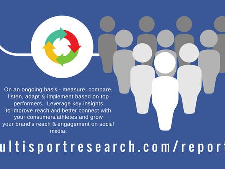 Infographic: Measuring Endurance Sport Brand Performance on Social Media