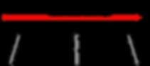 dura-edge-schematic.png