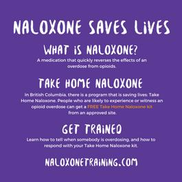 Overdose Awareness Day - Naloxone Saves