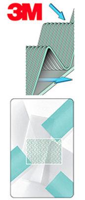 Filtre 3M Covid 19.jpg