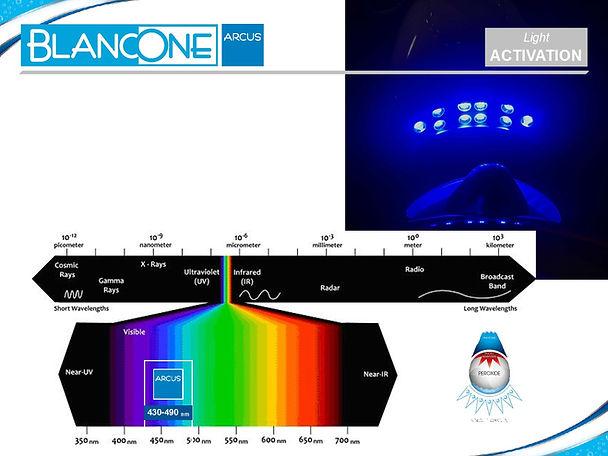 LONGUEUR ONDE ARCUS LED LAMPE.jpg