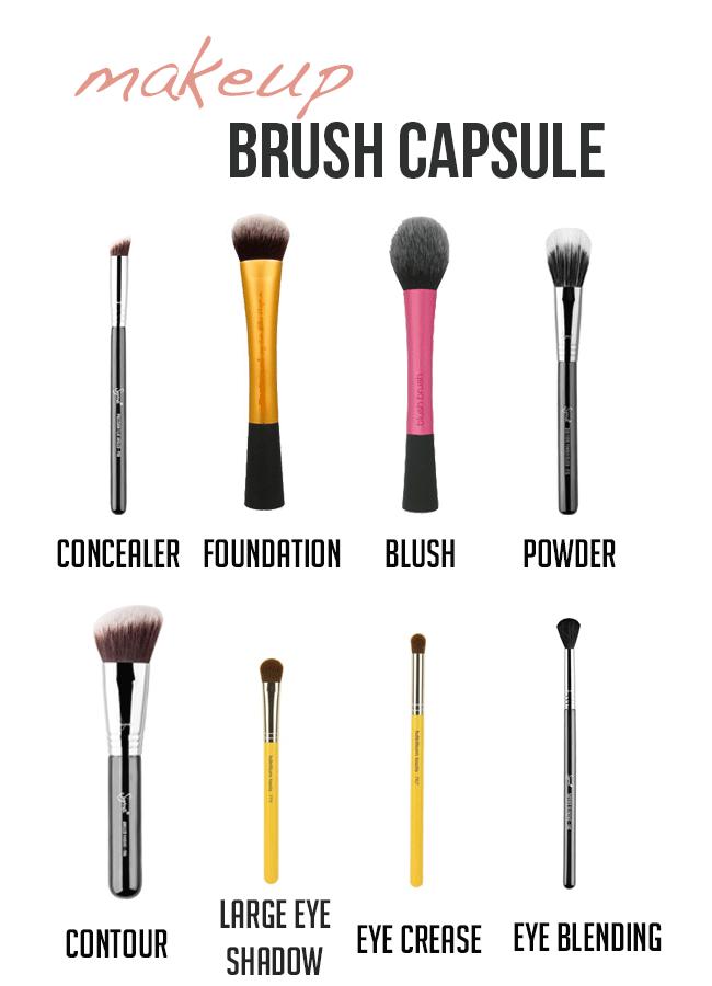 Makeup Brush Capsule_Lu Lu makeup Artist