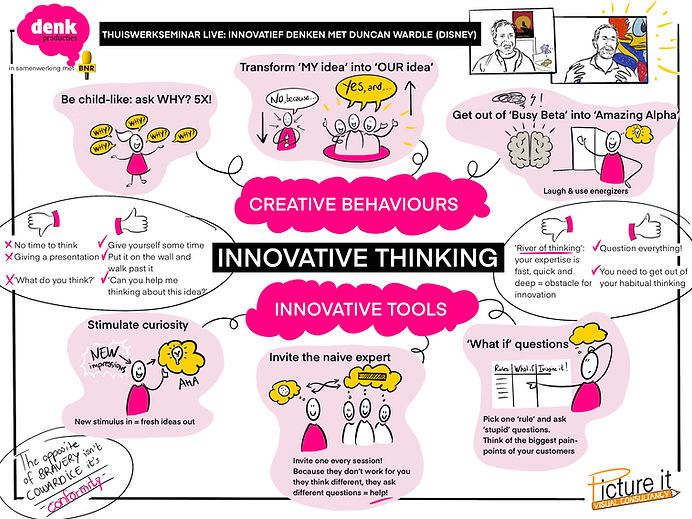 Innovative Thinking met Duncan Wardle
