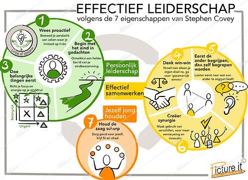 Effectief Leiderschap - Stephen Covey