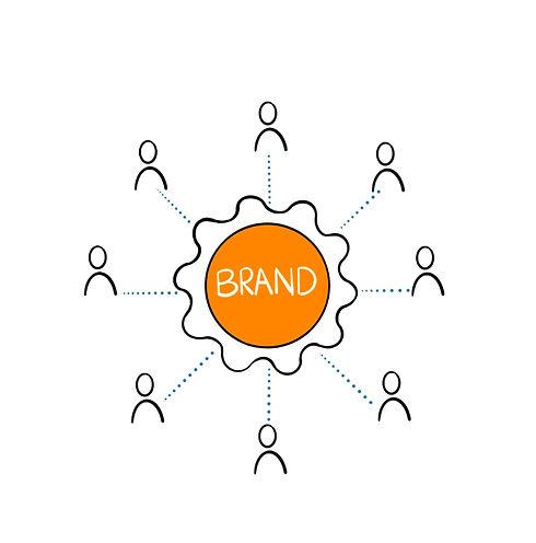 Branding_Positionering.jpg