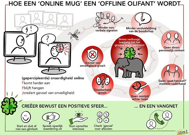Van Online Mug Tot Offline Olifant.jpg