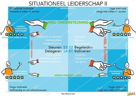 Situationeel Leiderschap II - gebaseerd op Ken Blanchard - downloadlink