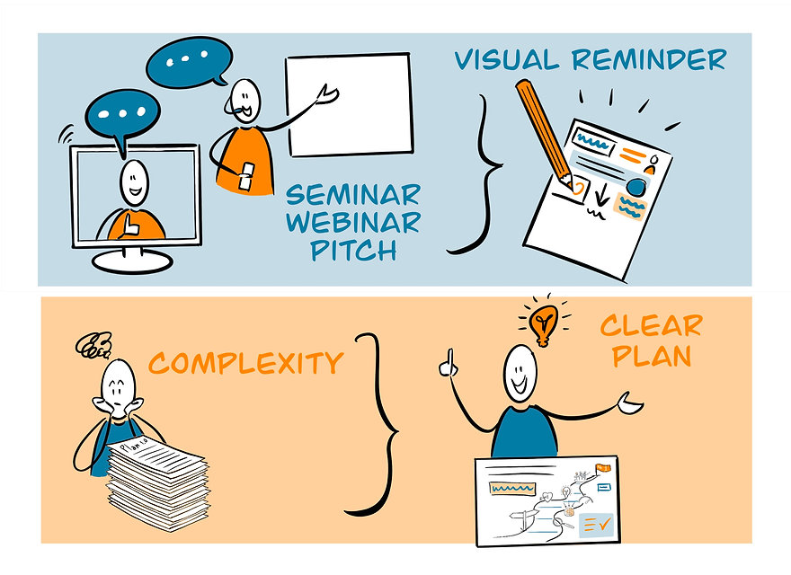 Visual_Thinking 2.jpg