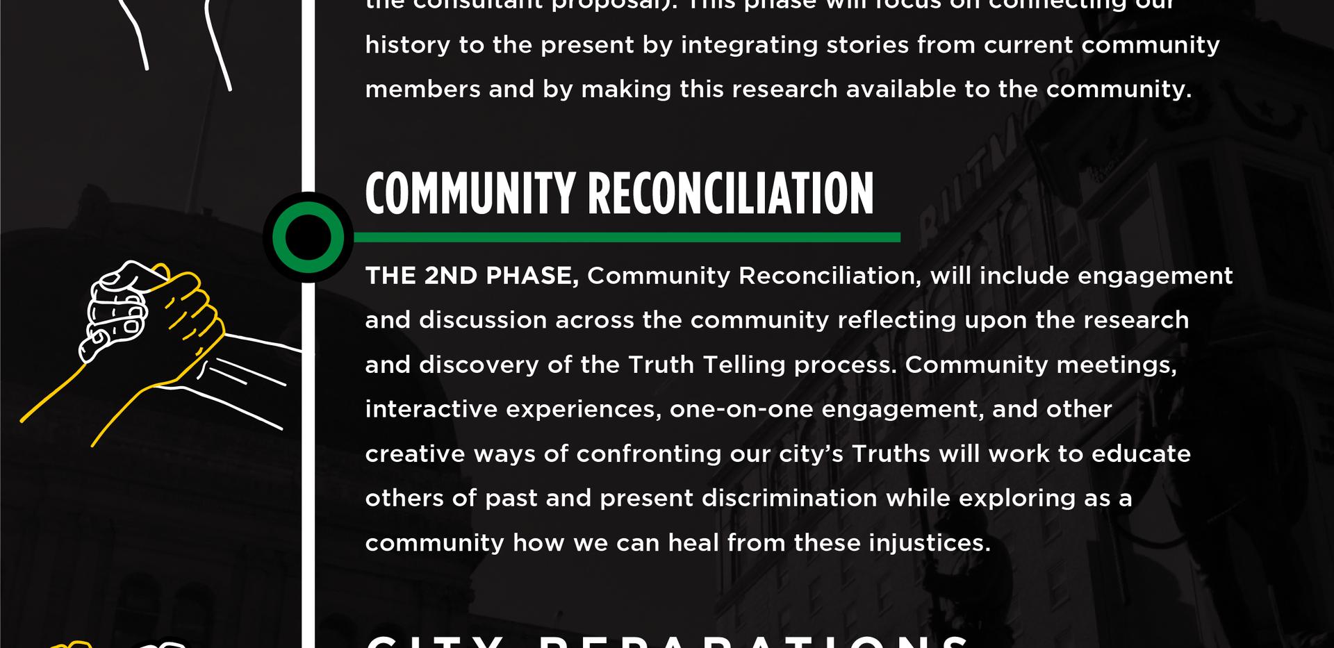 Truth Reconciliation Reparations Definit