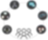 Transforação Digital da Experiêncado Cliente Bauru