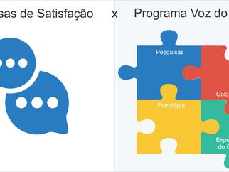 Afinal de Contas, qual a diferença entre Pesquisas de Satisfação e um Programa Voz do Cliente?
