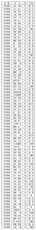 役員名簿一覧2021-06-17_22.jpg