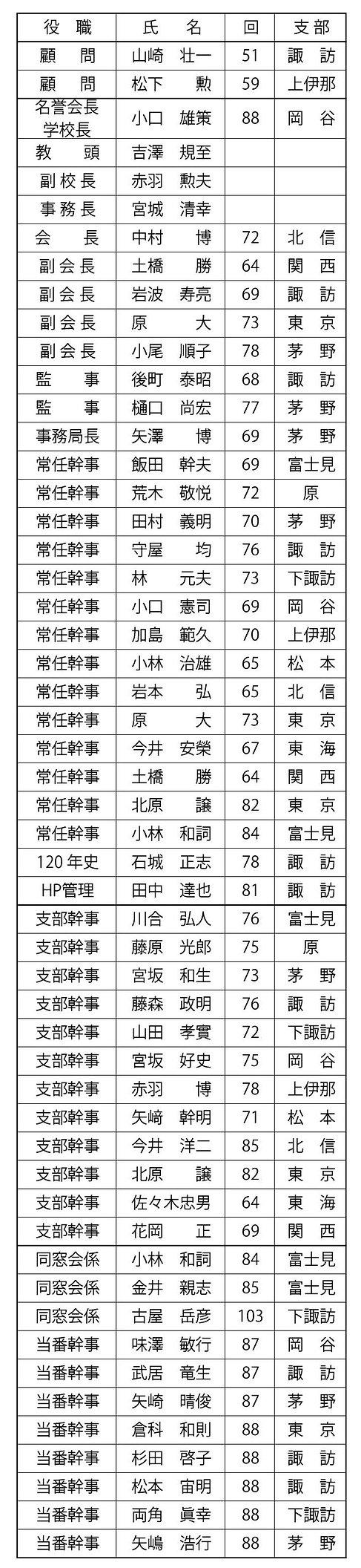 役員名簿一覧2021-06-17_1.jpg