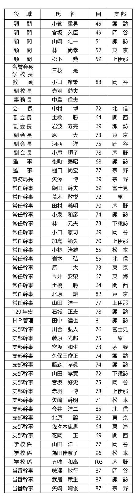 役員名簿2020-07改3.jpg