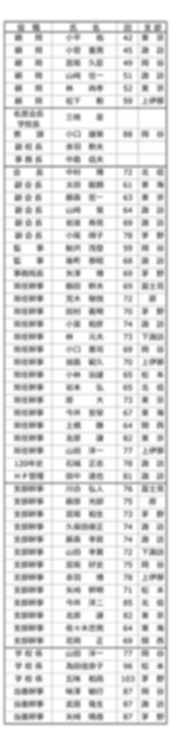 役員名簿1_修正.jpg