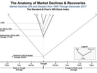 Q & A on Stock Market, Latest Fed Cuts