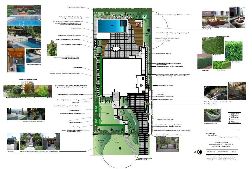 Landscape concept plan