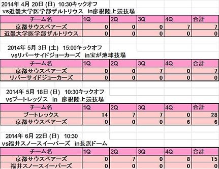2014西日本支部オープン戦.png