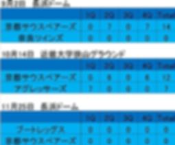 2018西日本ファイナル.png