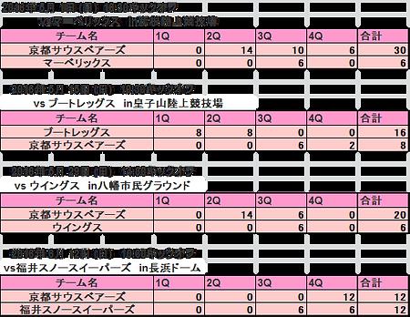 2016西日本支部オープン戦.png