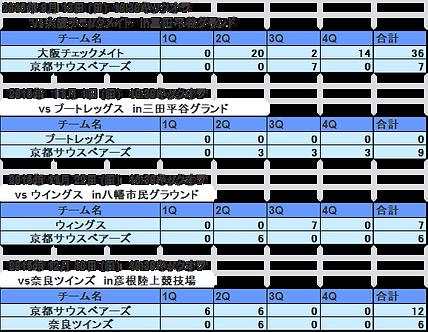 2015西日本支部リーグ戦.png