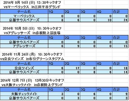 2014西日本支部リーグ戦.png