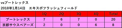 2017西日本セミファイナル.png
