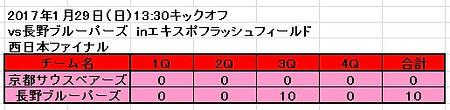 2016西日本ファイナル.jpg