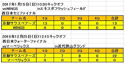 2016西日本セミファイナル.png