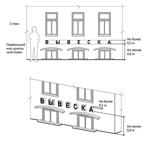 Пример правильно размещенных вывесок для офисов в подвальных или цокольных этажах