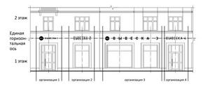 Пример правильно размещенных вывесок нескольких компаний на одном фасаде