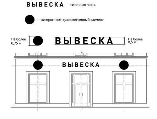 Вывески в Москве