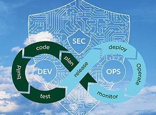DevSecOps Engineers התמחות בטכנולוגיות סייבר וענן