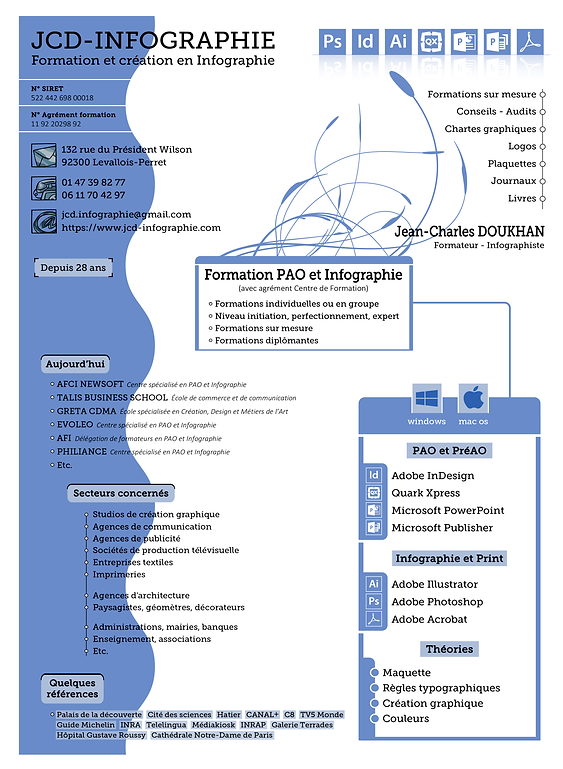 Formation PAO et Infographie