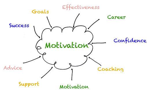 motivation10.jpg