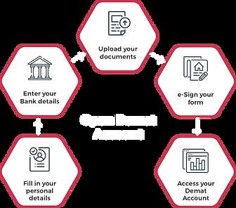 open-account.png