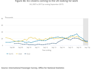 How Brexit affects immigration