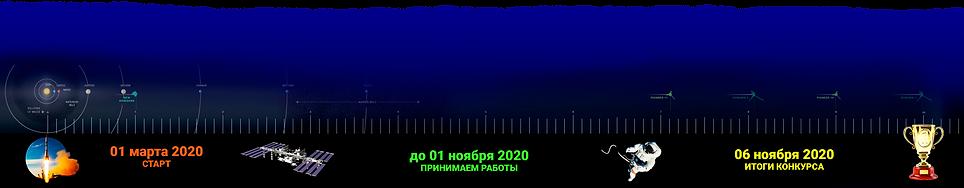 Шкала VIII конкурса им А А Леонова.png