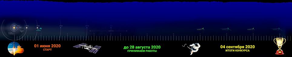 Шкала экспресс конкурса Лето1.png