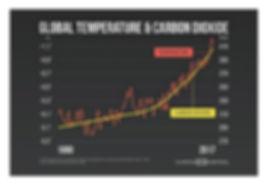 05 temp and CO2.jpg