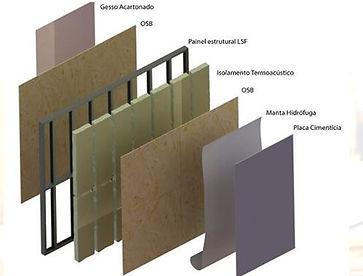 estrutura parede Still frame.JPG