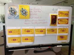 Mind-mapping work board 2