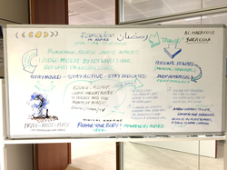 Working Mind mapping 1