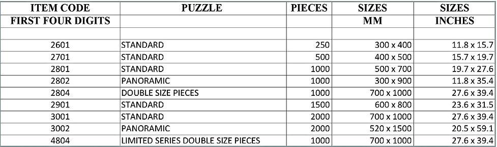 Ricordi puzzles pieces sizes