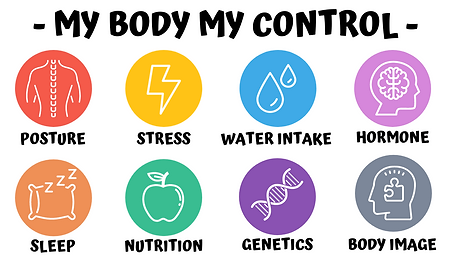 My Body My Control (5).png