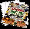 KD_Mindmap-400.png