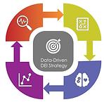 Mattingly Solutions OrgDEI Framework™